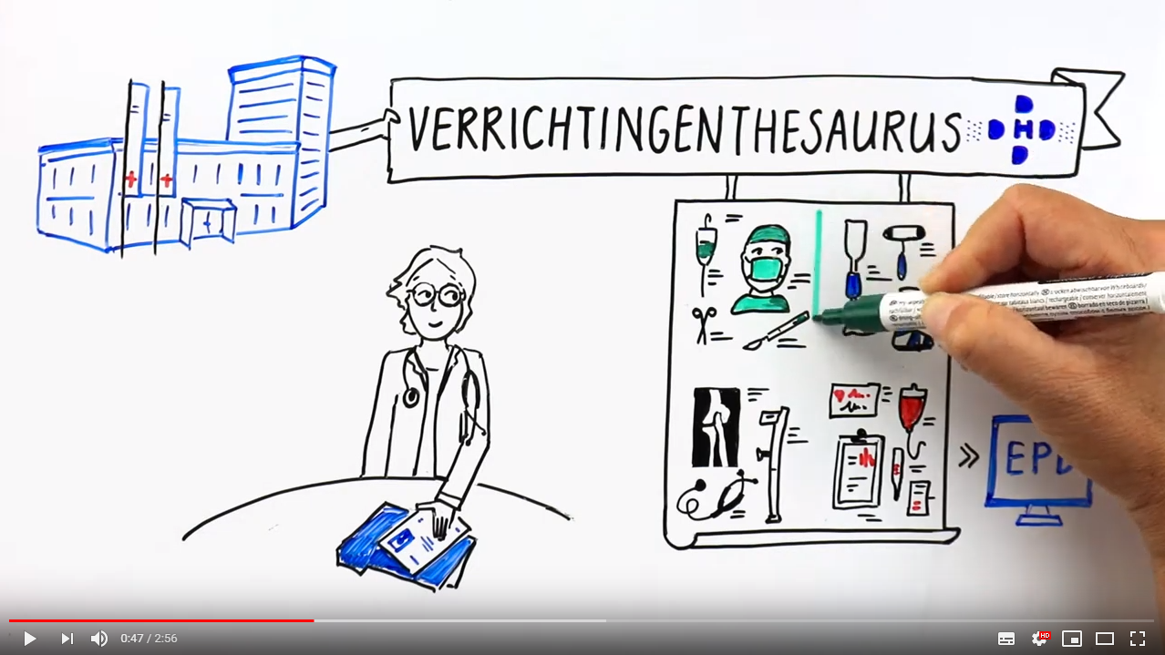 Video Verrichtingenthesaurus DHD.PNG